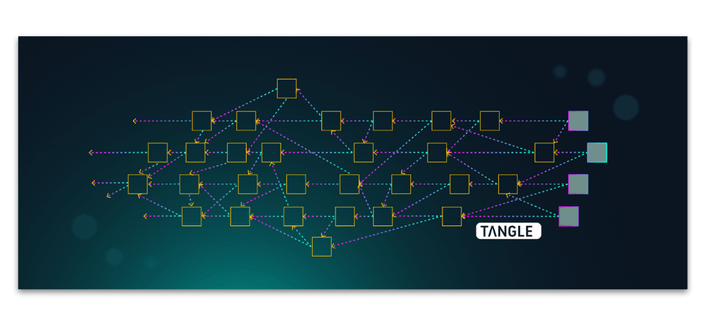 The Iota Tangle has already been implemented in a plethora of use cases that may be beneficially translated to clinical and life sciences research.