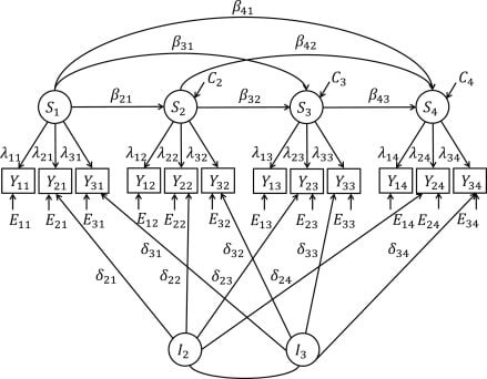 neural networks analysis latent variable models